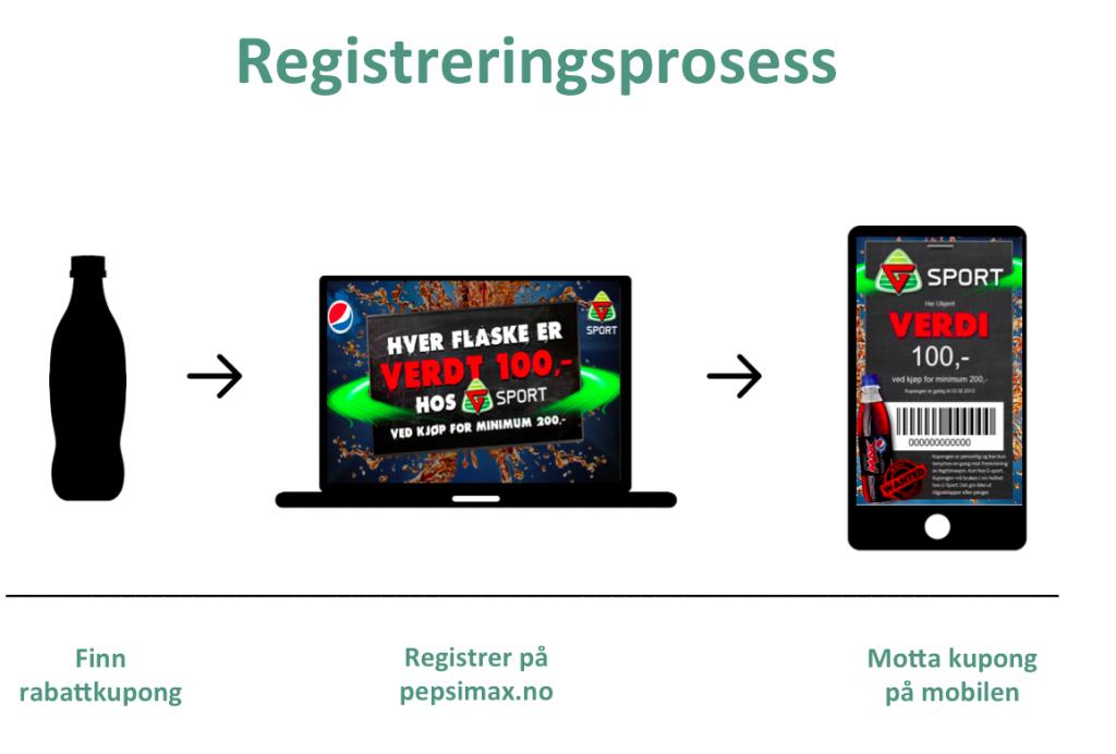 Registreringsprosess pepsimax